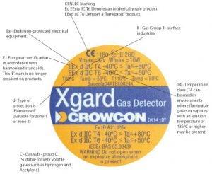 Talking gas #5: Tiêu chuẩn và chứng nhận an toàn phòng nổ cho thiết bị đo dò phát hiện khí