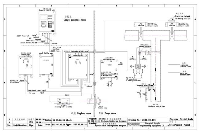 ODME system block diagram