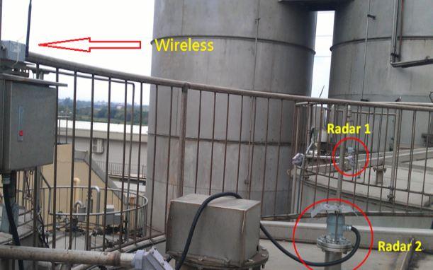 Ứng dụng cảm biến Rada đo mức trong nhà máy thức ăn