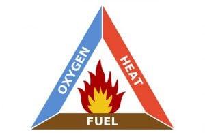 Talking Gas #2: Nguy cơ cháy nổ (Flammable Risk)