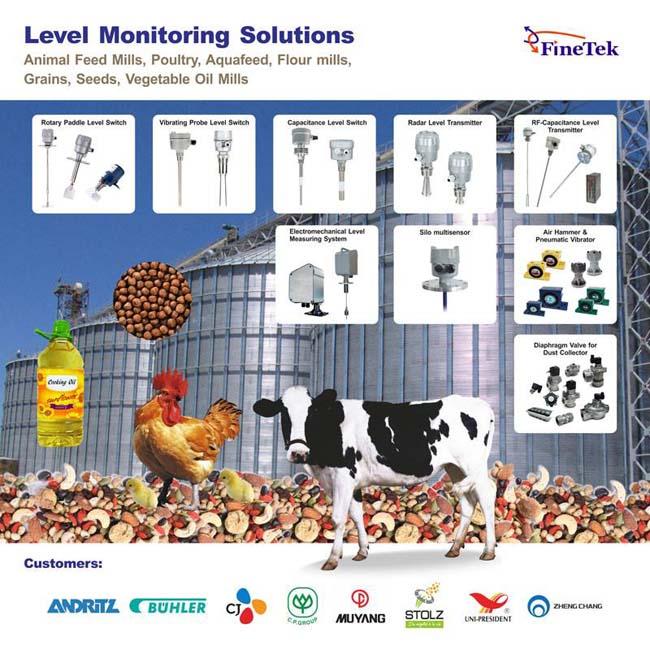 Giải pháp giám sát mức trong ngành thực phẩm