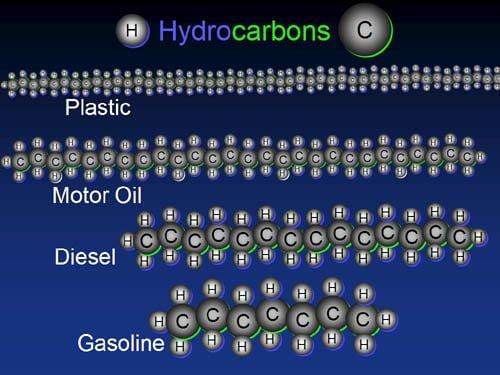 Chuoi-hydrocarbon