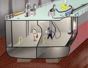 Chỉ dẫn khi vào không gian kín trên tàu dầu