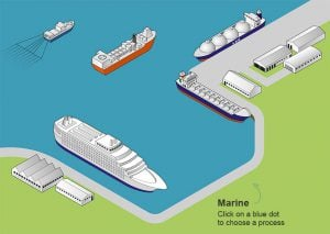 Crowcon – Lĩnh vực sử dụng thiết bị đo khí #5: Hàng hải