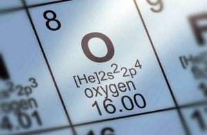Honeywell solution#4: Dangers of hypoxia