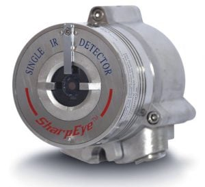 Remote Flame detector, 40/40 Series, Spectrex US