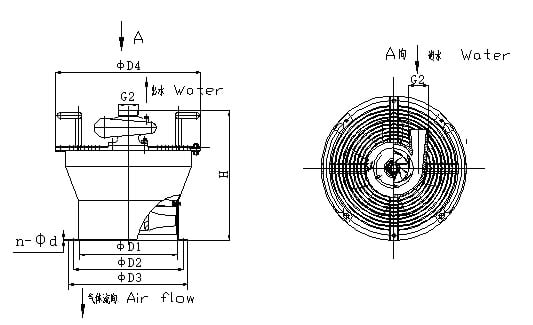 Drawing of water-guided explosion-proof fans