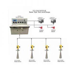 Hệ thống đo mức hầm hàng kiểu Radar