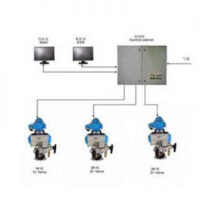 Hệ thống điều khiển van kiểu khí nén