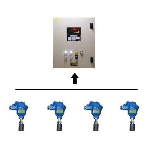 Hệ thống báo nhiệt độ bơm, ổ đỡ, trục xuyên vách