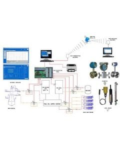 Rongde RD-1000 – Consumable fuel monitoring equipment for seagoing vessels