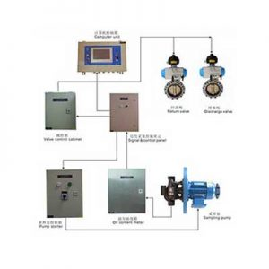 ODME, RD-ODME-IIA Oil discharge Monitoring and Control System