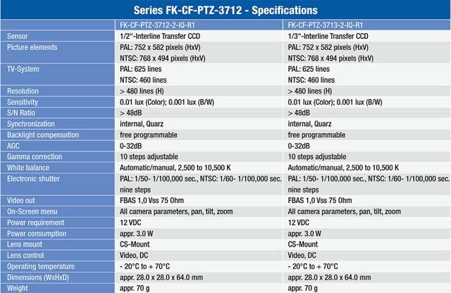 Bảng thông số kỹ thuật Camera lò Pieper FK-CF-PTZ-3712-2-IQ-R1 và FK-CF-PTZ-3713-2-IQ-R1