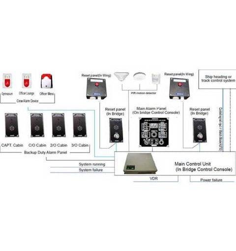 Hệ thống trực ca hàng hải buồng lái RD100