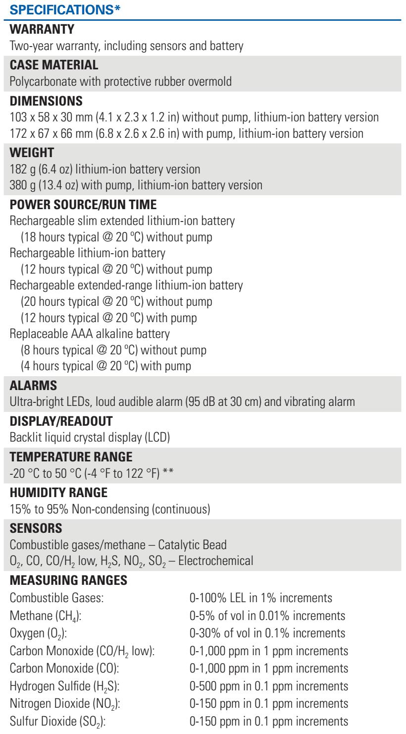 Thông số kỹ thuật Ventis MX4