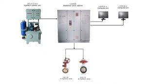 Hệ thống điều khiển van từ xa kiểu thủy lực