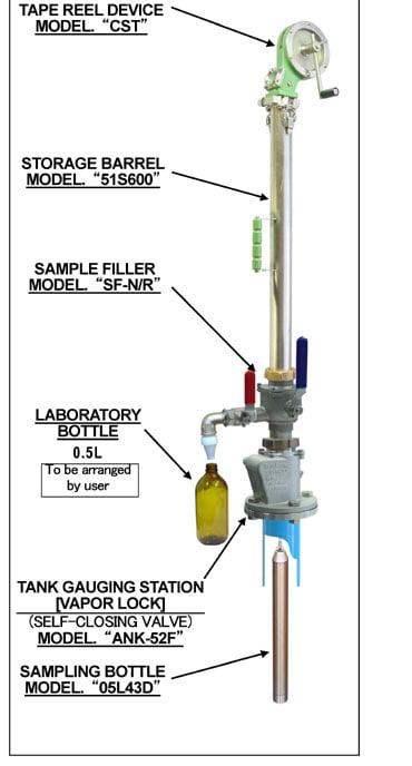 Thước lấy mẫu MMC Model CSTF-N/R