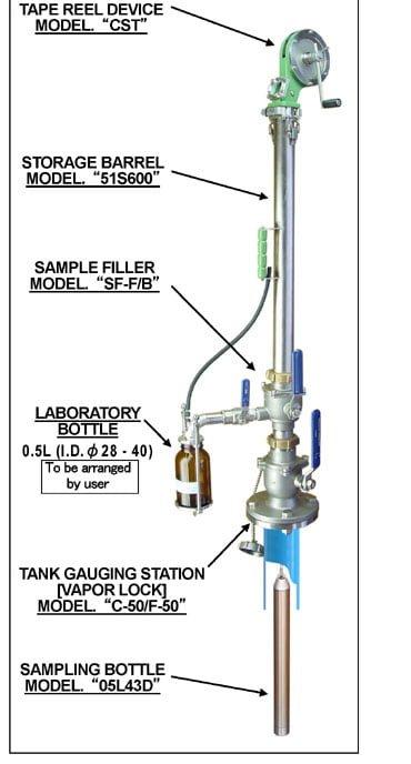 Thước lấy mẫu MMC model CSTF-F/B