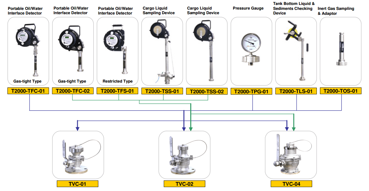 Tanktech-chart