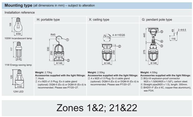 Các kiểu lắp đặt đèn phòng nổ Warom BDD81