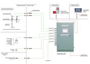 Hệ thống giám sát khí cố định kiểu bơm hút BGAS-2000