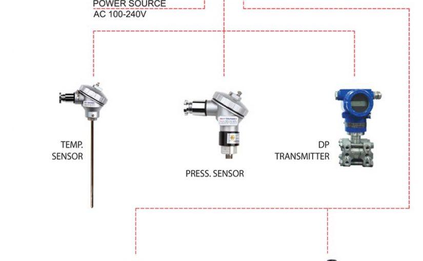 Bộ điều khiển van tự động Model: V-CON