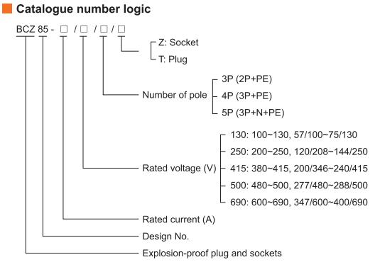 Cách chọn mã hàng ổ cắm, rắc cắm phòng nổ BCZ85 series