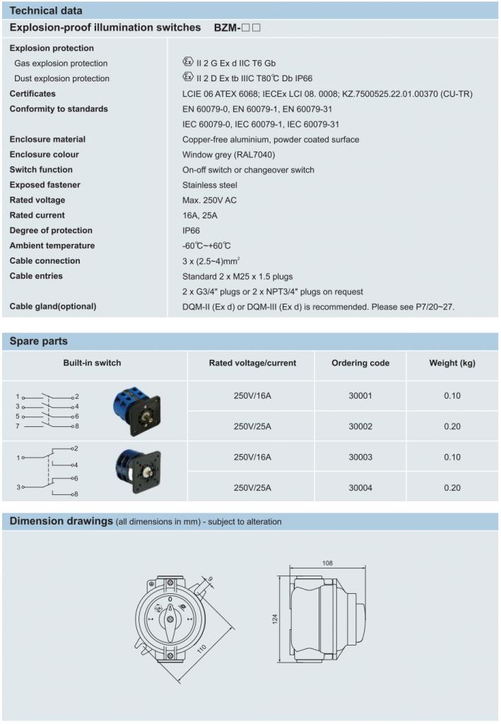 Thông số kỹ thuật chi tiết, phụ kiện và kích thước cho Công tắc BZM