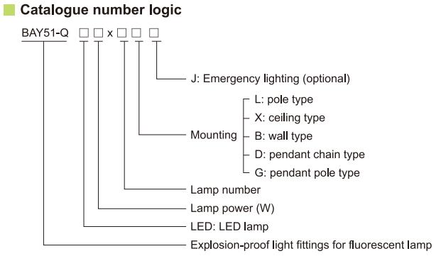 Chọn mã hàng BAY51-Q (BAY51‐Q LED18x2X)