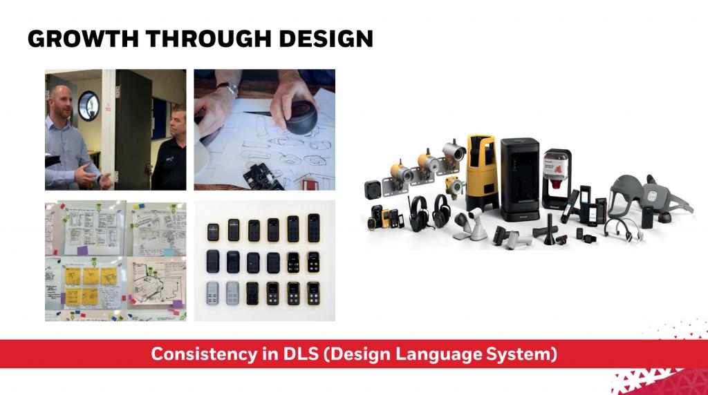 4. Developed through DLS design language