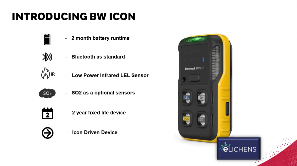 7. BW Icon Gas Meter with 2-Month Battery; Bluetooth; IR infrared sensor; SO2 options; Fixed life expectancy 2 years; New icon