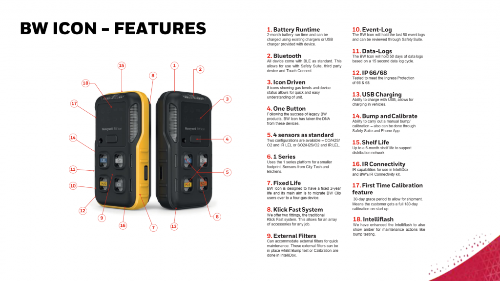 8. BW ICON gas detector with lots of new features