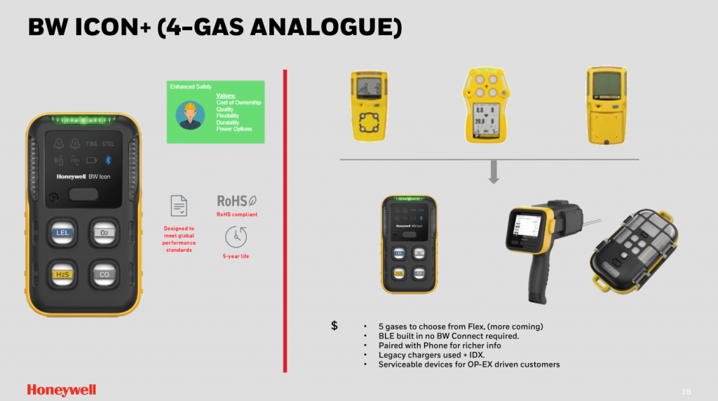 18. BW ICON+, up to 5 gases can be selected in the future