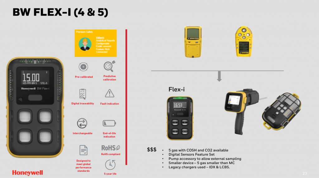 23. BW Flex-i gas detector can simultaneously measure 5 gases based on dual COSH sensor and can install CO2 IR sensor