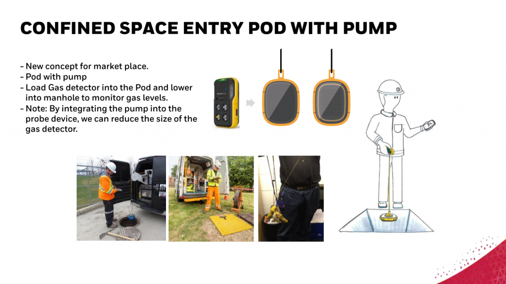 """26. A new invention for enclosed spaces """"pump-mounted berries"""""""