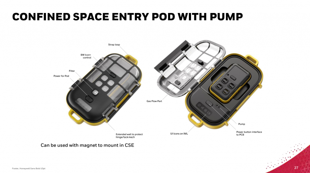 27. POD Integrated Pump for Limited Space Confined Space Entry Stunning